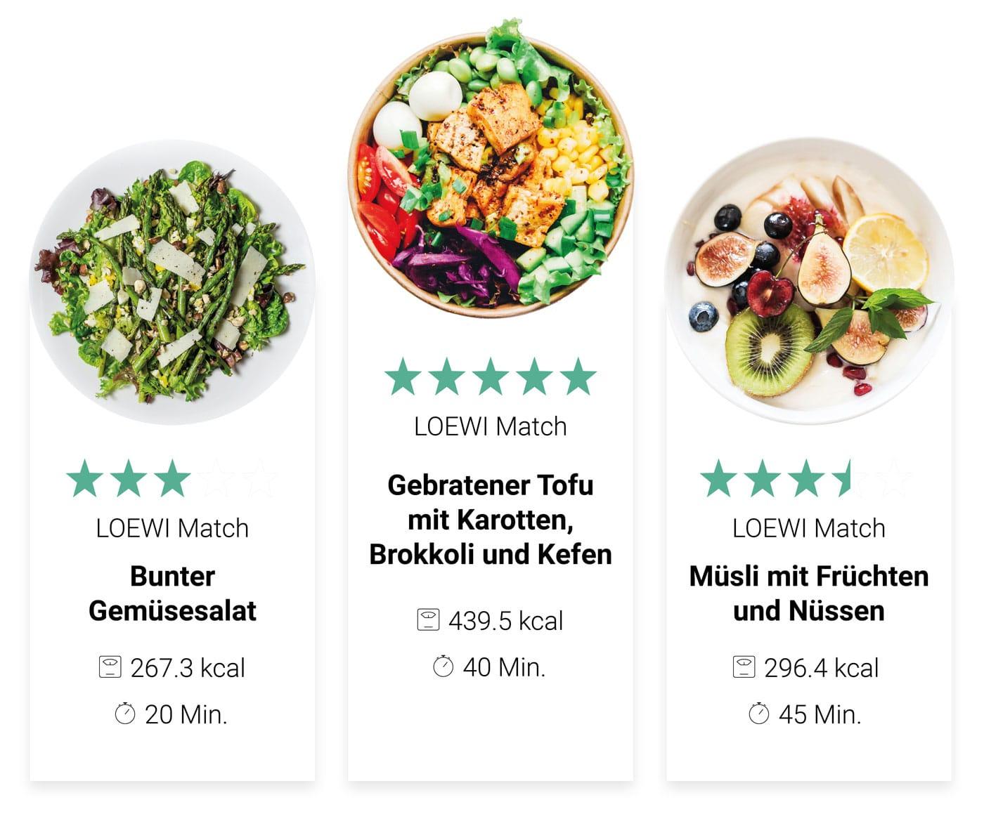 Personalisierte Ernährungsempfehlungen